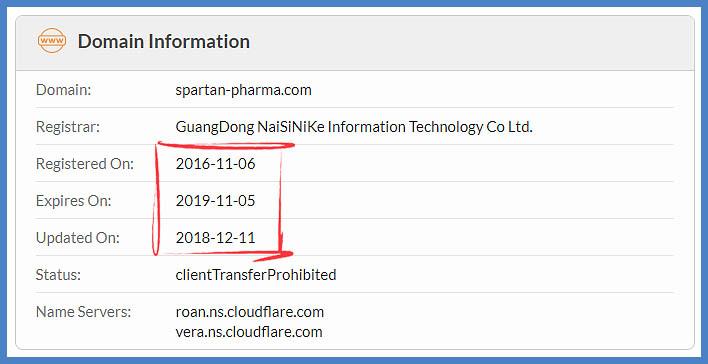 Spartan-Pharma com Reviews - Links to China - DrugstoreReviews