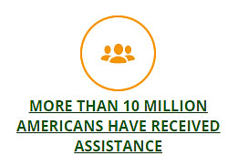 more than 10 million americans have received assistance