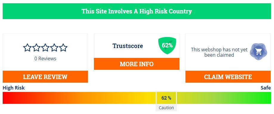 trust score 62%