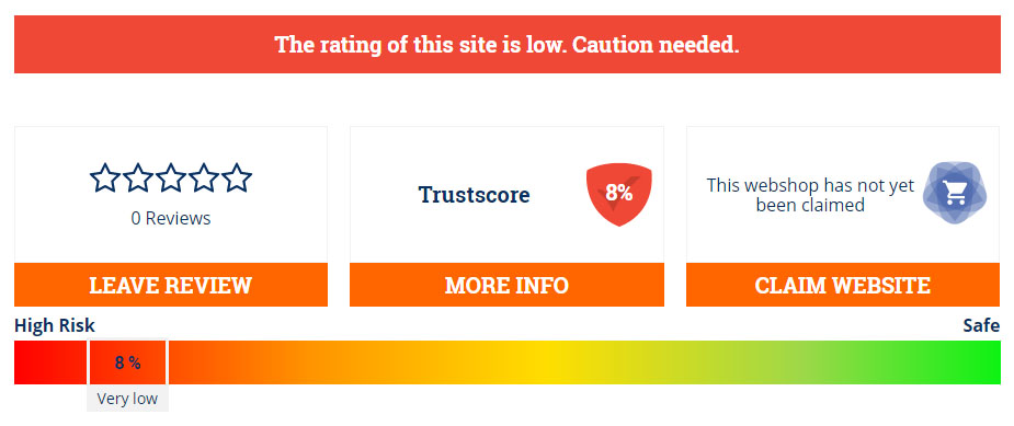 low trust rating