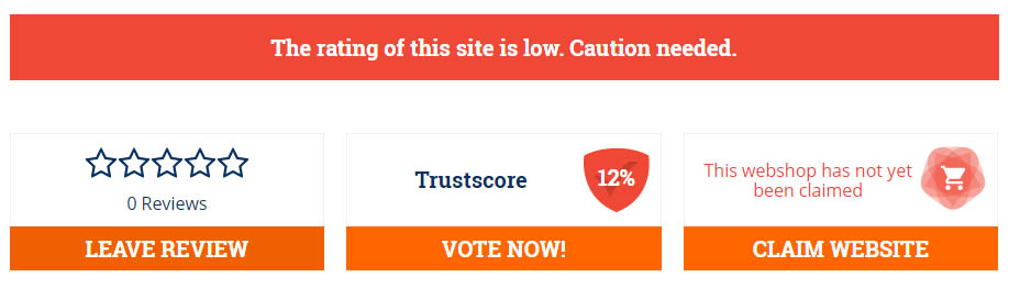 only 12% of trust