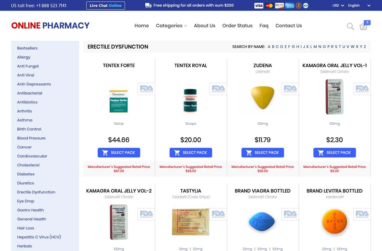 drugstorereviews.com